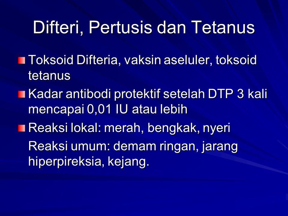 Difteri, Pertusis dan Tetanus Toksoid Difteria, vaksin aseluler, toksoid tetanus Kadar antibodi protektif setelah DTP 3 kali mencapai 0,01 IU atau leb