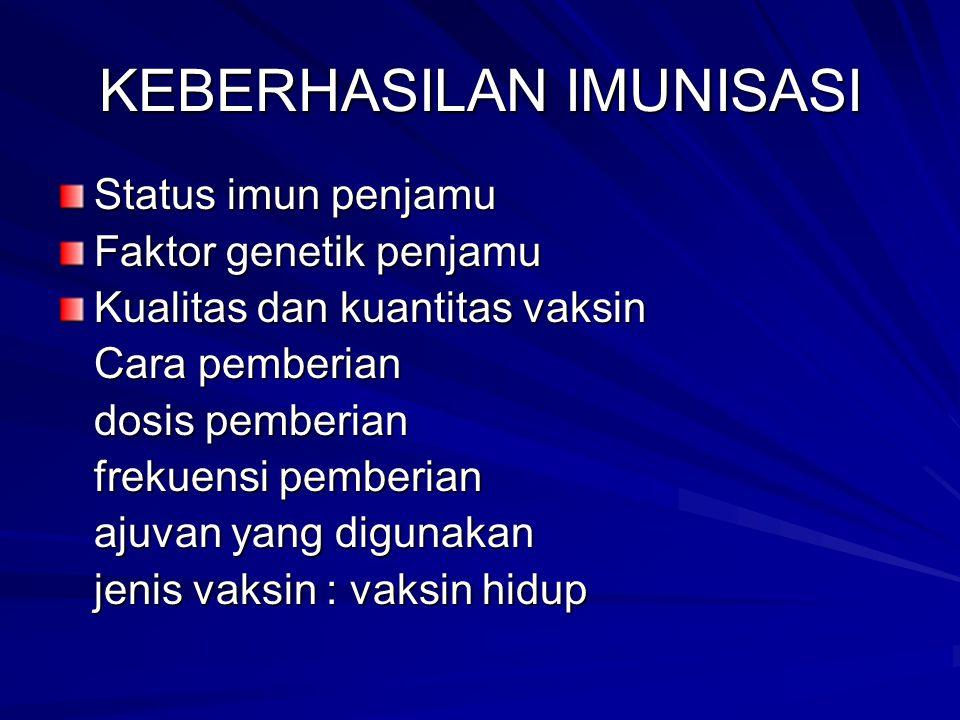 Vaksinasi Hepatitis B Imunisasi Pasif  Pemberian imunoglobulin (sebelum/sesudah) Misal: IG/ISG (Immune Serum Globulin) atau HBIG (Hepatitis B Immune Globulin) HBIG (Hepatitis B Immune Globulin)  Indikasi utama: -Paparan darah yg mgandung HbsAg -Paparan seksual dgn pengidap HbsAg (+) -Paparan perinatal, ibu HbsAg(+), <48 jam