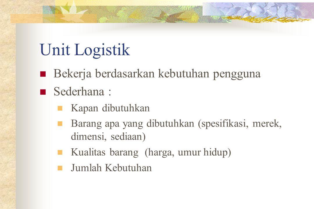 Unit Logistik Bekerja berdasarkan kebutuhan pengguna Sederhana : Kapan dibutuhkan Barang apa yang dibutuhkan (spesifikasi, merek, dimensi, sediaan) Kualitas barang (harga, umur hidup) Jumlah Kebutuhan