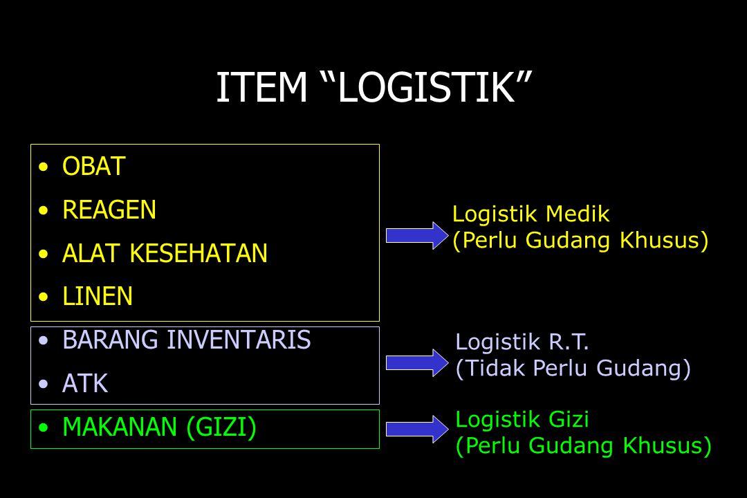 ITEM LOGISTIK OBAT REAGEN ALAT KESEHATAN LINEN BARANG INVENTARIS ATK MAKANAN (GIZI) Logistik Medik (Perlu Gudang Khusus) Logistik R.T.