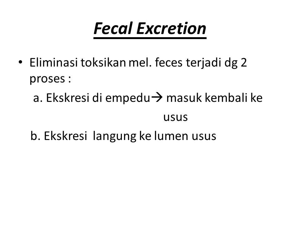 Fecal Excretion Eliminasi toksikan mel. feces terjadi dg 2 proses : a. Ekskresi di empedu  masuk kembali ke usus b. Ekskresi langung ke lumen usus