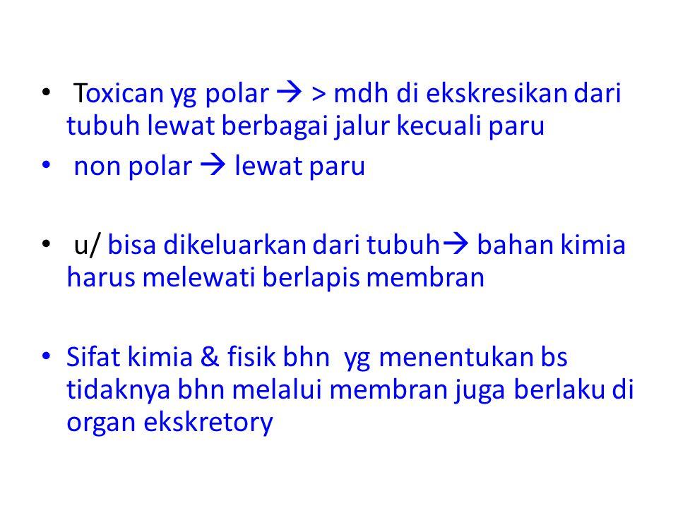 Toxican yg polar  > mdh di ekskresikan dari tubuh lewat berbagai jalur kecuali paru non polar  lewat paru u/ bisa dikeluarkan dari tubuh  bahan kim