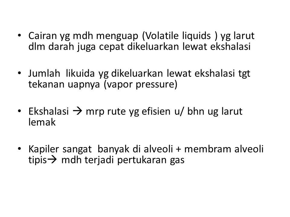 Cairan yg mdh menguap (Volatile liquids ) yg larut dlm darah juga cepat dikeluarkan lewat ekshalasi Jumlah likuida yg dikeluarkan lewat ekshalasi tgt