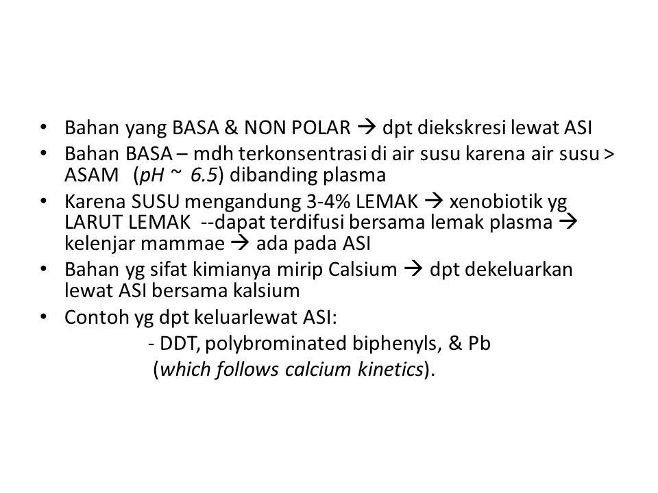 Bahan yang BASA & NON POLAR  dpt diekskresi lewat ASI Bahan BASA – mdh terkonsentrasi di air susu karena air susu > ASAM (pH ~ 6.5) dibanding plasma