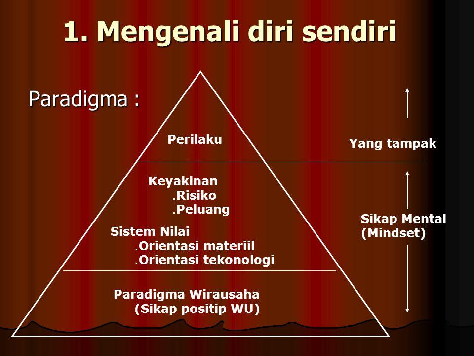 1. Mengenali diri sendiri Paradigma : Paradigma Wirausaha (Sikap positip WU) Sistem Nilai.Orientasi materiil.Orientasi tekonologi Keyakinan.Risiko.Pel