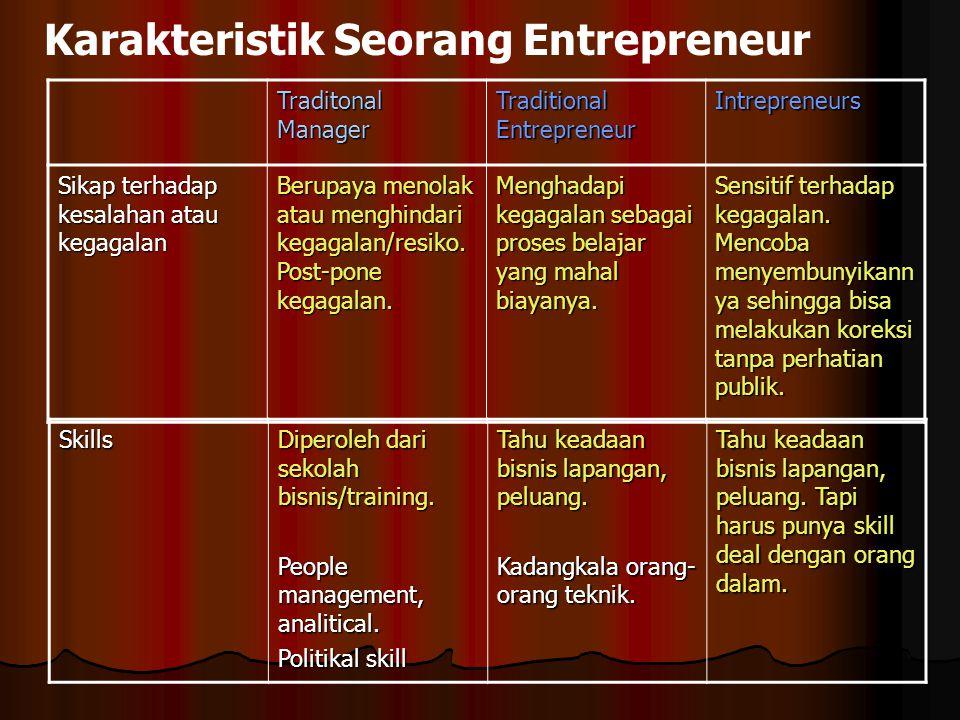 Karakteristik Seorang Entrepreneur Traditonal Manager Traditional Entrepreneur Intrepreneurs Sikap terhadap kesalahan atau kegagalan Berupaya menolak