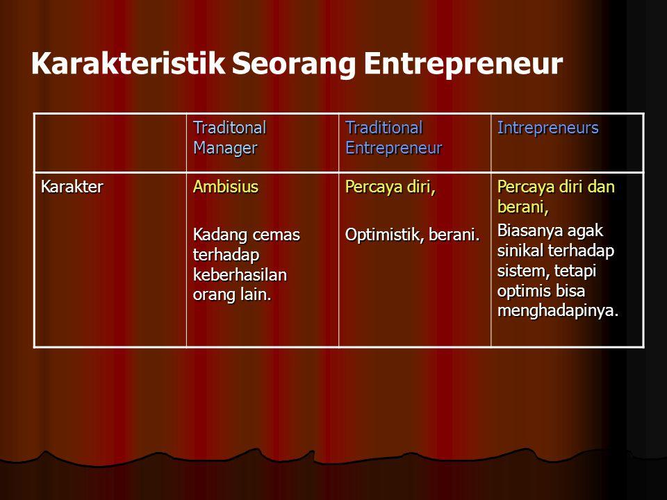 Karakteristik Seorang Entrepreneur Traditonal Manager Traditional Entrepreneur Intrepreneurs KarakterAmbisius Kadang cemas terhadap keberhasilan orang