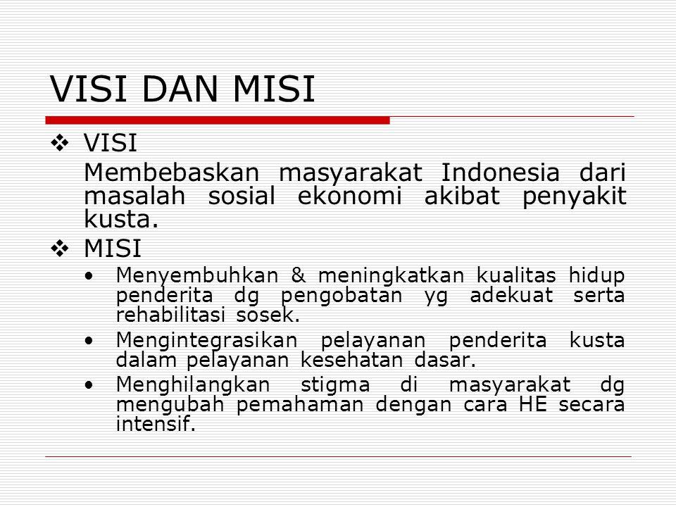 VISI DAN MISI  VISI Membebaskan masyarakat Indonesia dari masalah sosial ekonomi akibat penyakit kusta.  MISI Menyembuhkan & meningkatkan kualitas h
