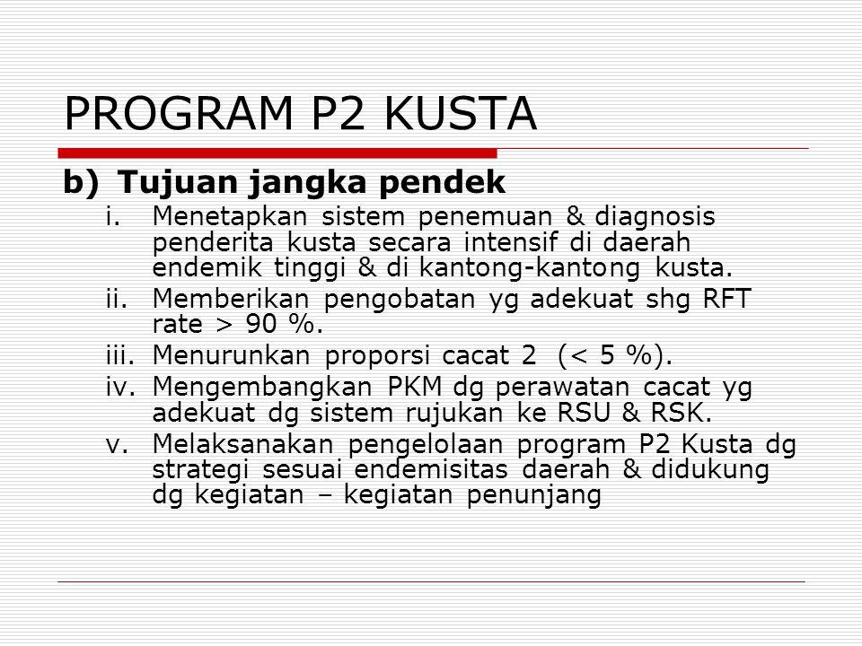 PROGRAM P2 KUSTA b)Tujuan jangka pendek i.Menetapkan sistem penemuan & diagnosis penderita kusta secara intensif di daerah endemik tinggi & di kantong