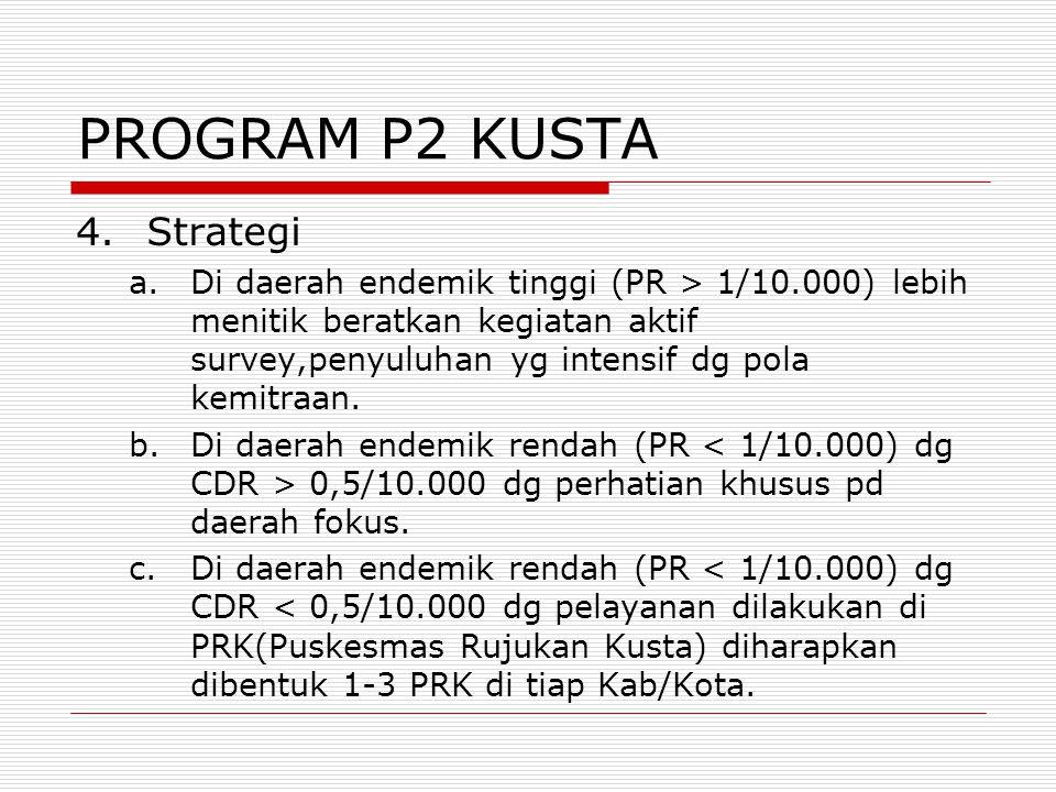 PROGRAM P2 KUSTA 4.Strategi a.Di daerah endemik tinggi (PR > 1/10.000) lebih menitik beratkan kegiatan aktif survey,penyuluhan yg intensif dg pola kem