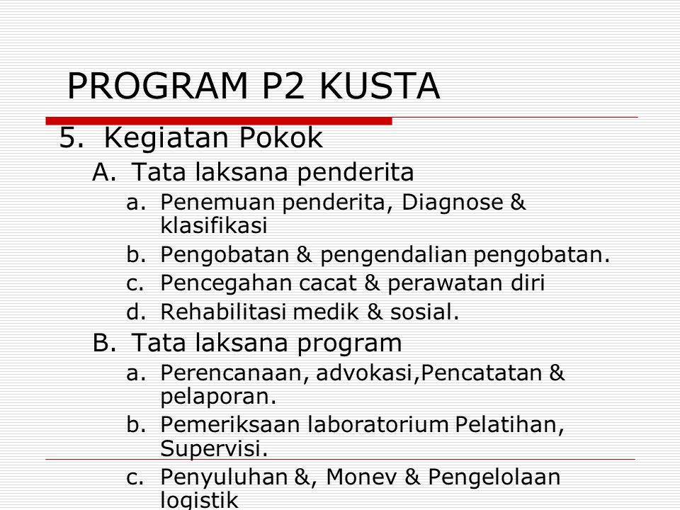 PROGRAM P2 KUSTA 5.Kegiatan Pokok A.Tata laksana penderita a.Penemuan penderita, Diagnose & klasifikasi b.Pengobatan & pengendalian pengobatan. c.Penc