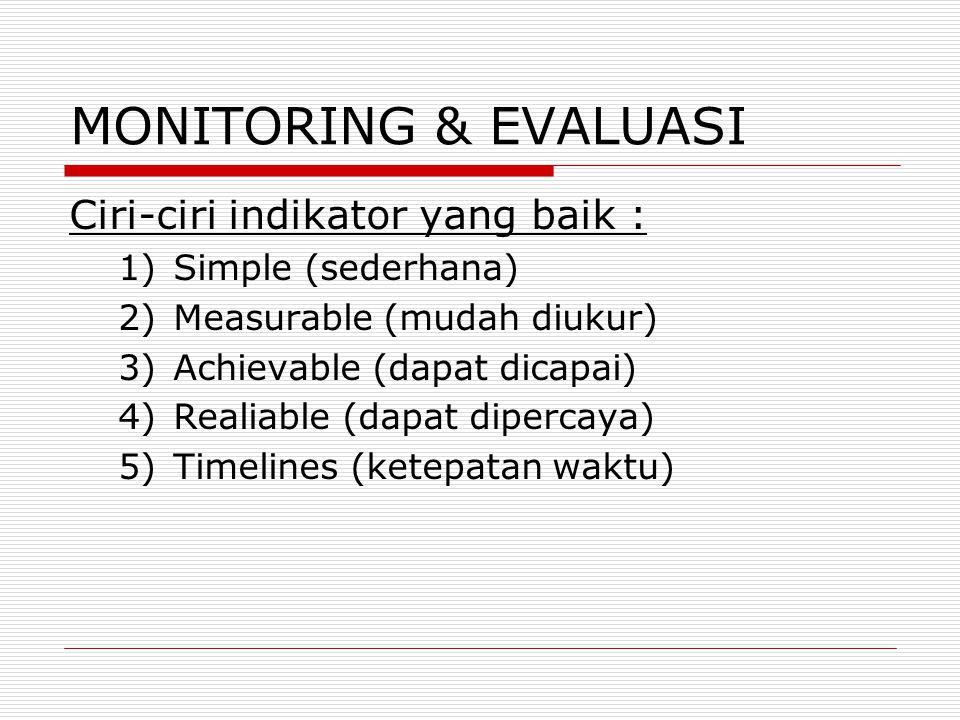 MONITORING & EVALUASI Ciri-ciri indikator yang baik : 1)Simple (sederhana) 2)Measurable (mudah diukur) 3)Achievable (dapat dicapai) 4)Realiable (dapat