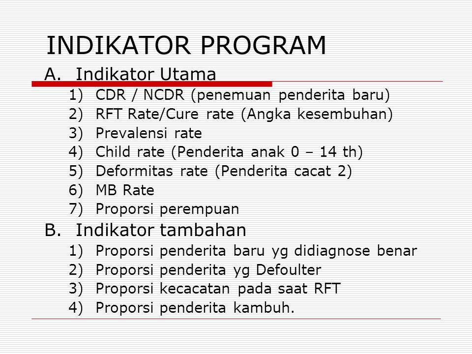 INDIKATOR PROGRAM A.Indikator Utama 1)CDR / NCDR (penemuan penderita baru) 2)RFT Rate/Cure rate (Angka kesembuhan) 3)Prevalensi rate 4)Child rate (Pen