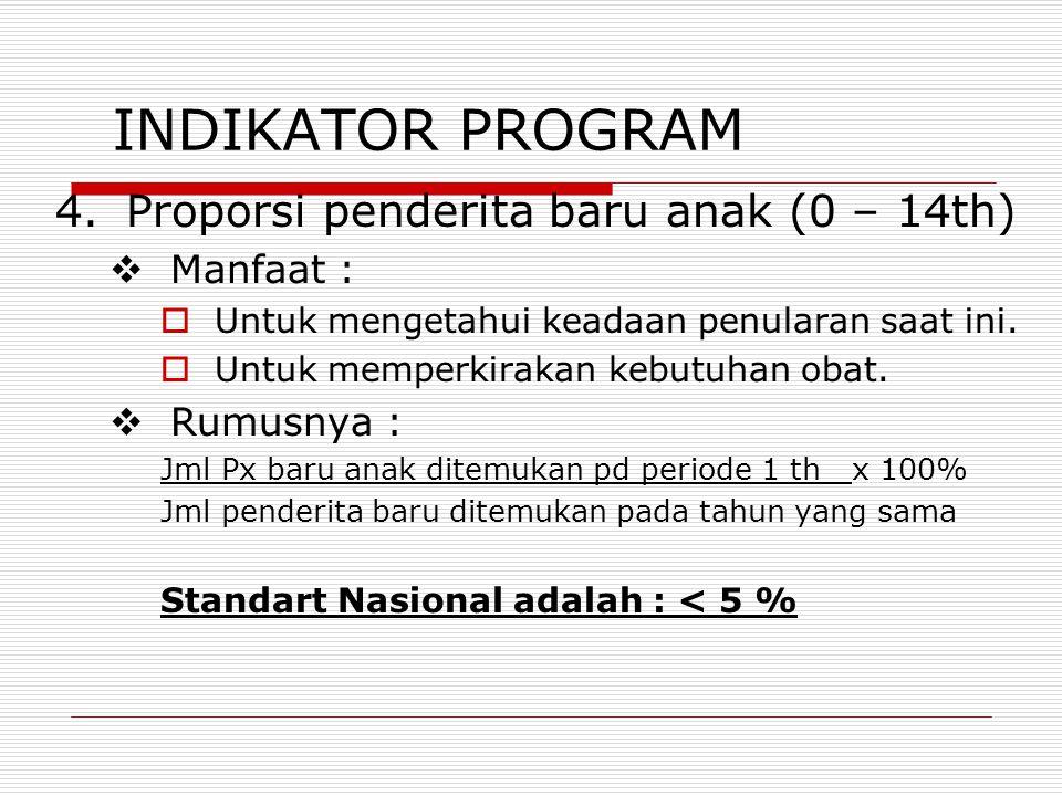 INDIKATOR PROGRAM 4.Proporsi penderita baru anak (0 – 14th)  Manfaat :  Untuk mengetahui keadaan penularan saat ini.  Untuk memperkirakan kebutuhan
