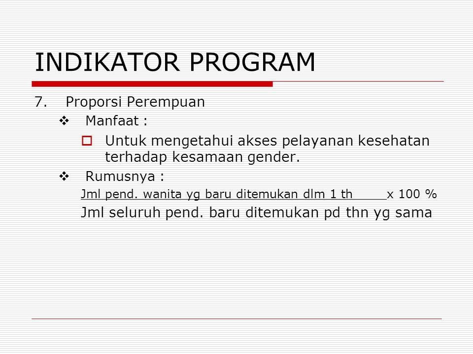 INDIKATOR PROGRAM 7.Proporsi Perempuan  Manfaat :  Untuk mengetahui akses pelayanan kesehatan terhadap kesamaan gender.  Rumusnya : Jml pend. wanit