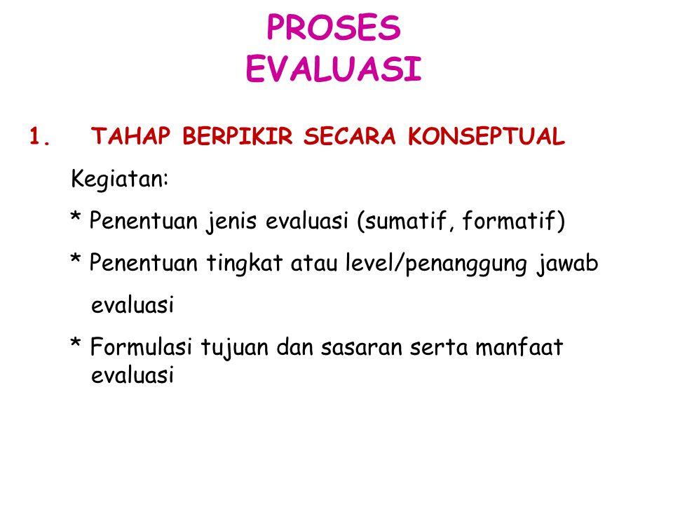 PROSES EVALUASI 1.TAHAP BERPIKIR SECARA KONSEPTUAL Kegiatan: * Penentuan jenis evaluasi (sumatif, formatif) * Penentuan tingkat atau level/penanggung