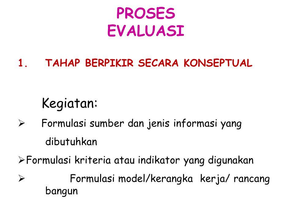 PROSES EVALUASI 1.TAHAP BERPIKIR SECARA KONSEPTUAL Kegiatan:  Formulasi sumber dan jenis informasi yang dibutuhkan  Formulasi kriteria atau indikato