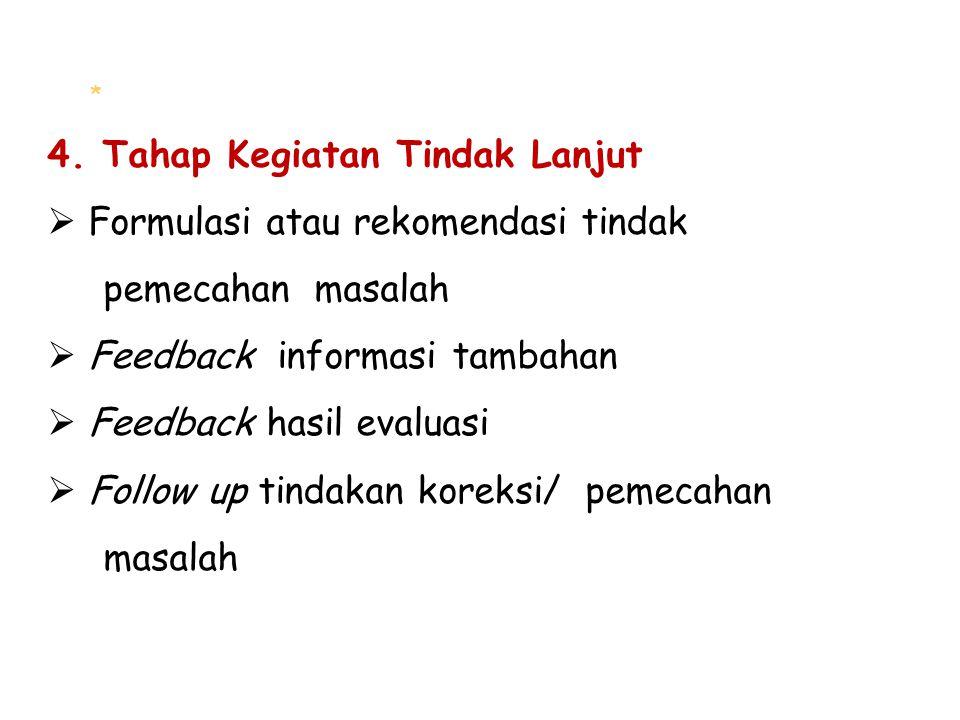 * 4. Tahap Kegiatan Tindak Lanjut  Formulasi atau rekomendasi tindak pemecahan masalah  Feedback informasi tambahan  Feedback hasil evaluasi  Foll