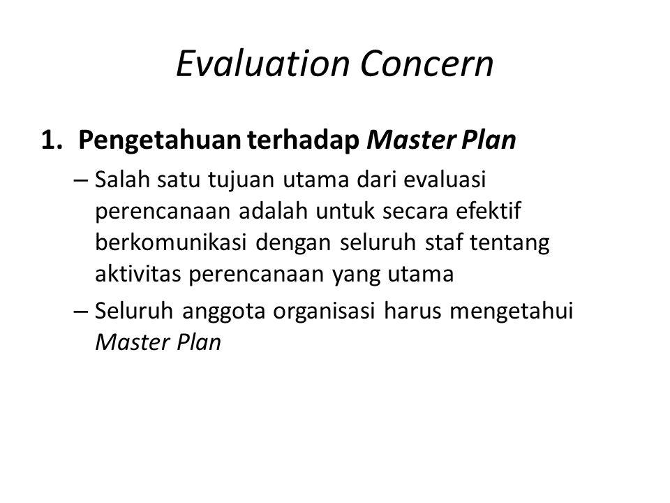 Evaluation Concern 1.Pengetahuan terhadap Master Plan – Salah satu tujuan utama dari evaluasi perencanaan adalah untuk secara efektif berkomunikasi de