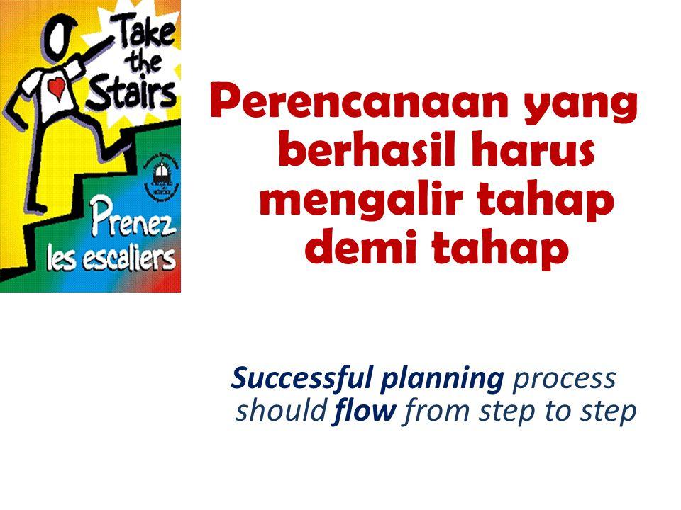 Perencanaan yang berhasil harus mengalir tahap demi tahap Successful planning process should flow from step to step