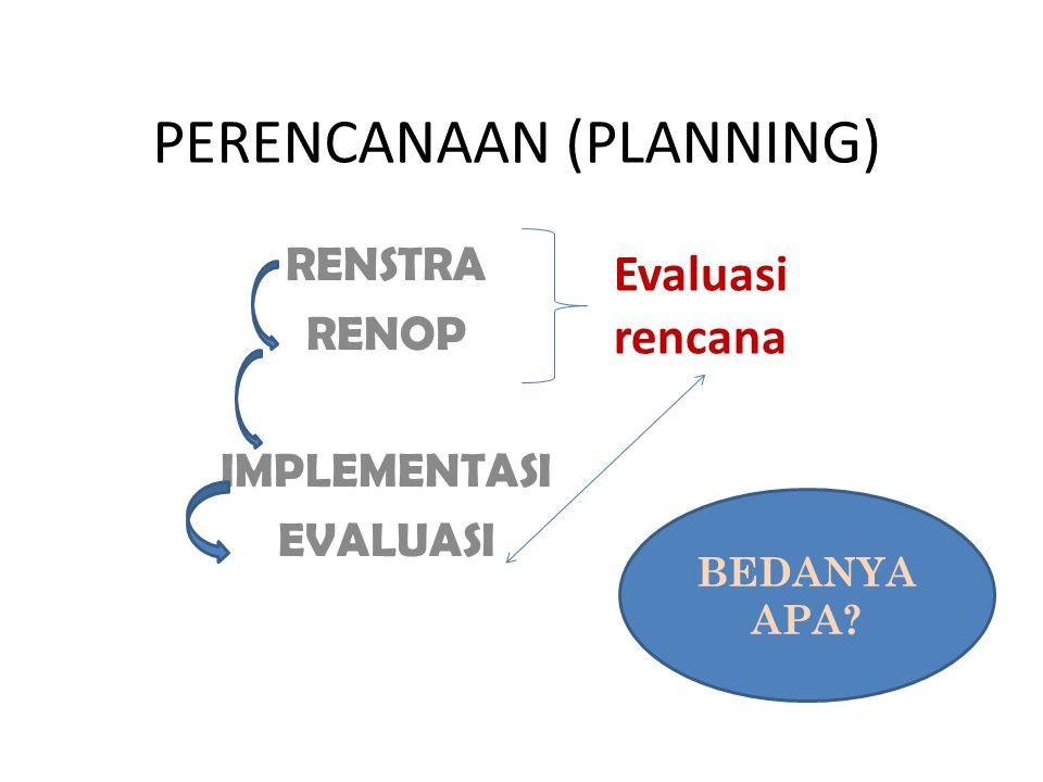 PERENCANAAN (PLANNING) RENSTRA RENOP IMPLEMENTASI EVALUASI Evaluasi rencana BEDANYA APA?