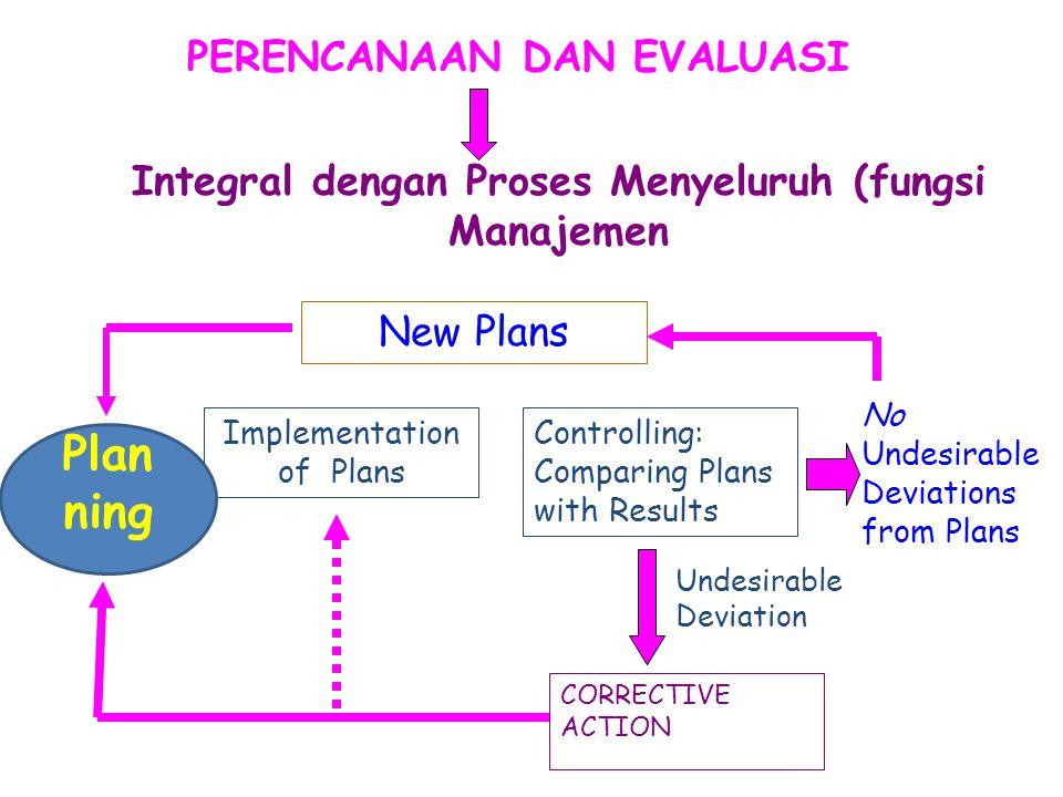 PERENCANAAN DAN EVALUASI Integral dengan Proses Menyeluruh (fungsi Manajemen New Plans Implementation of Plans Controlling: Comparing Plans with Resul