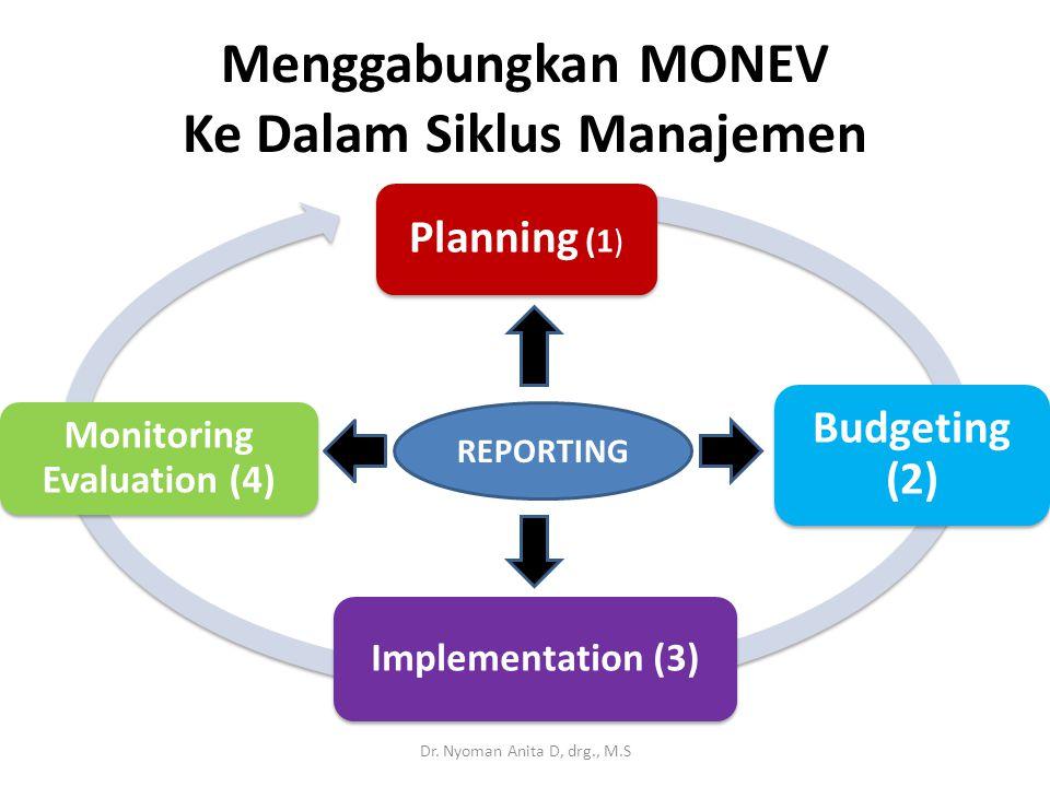 Menggabungkan MONEV Ke Dalam Siklus Manajemen Dr. Nyoman Anita D, drg., M.S Planning (1 ) Budgeting (2) Implementation (3) Monitoring Evaluation (4) R