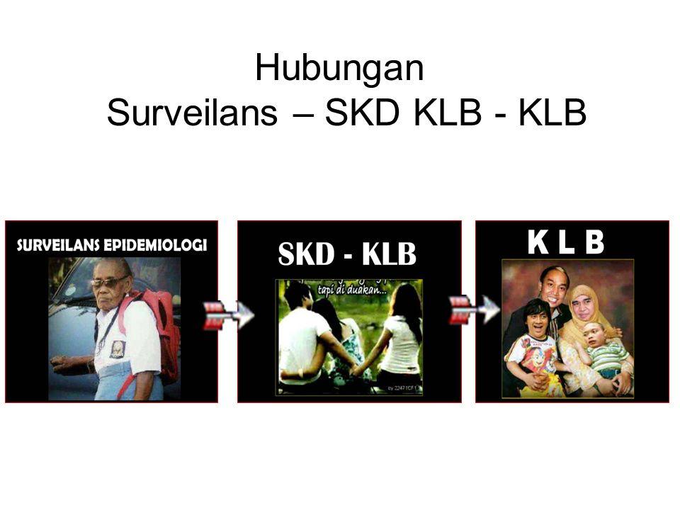 Hubungan Surveilans – SKD KLB - KLB