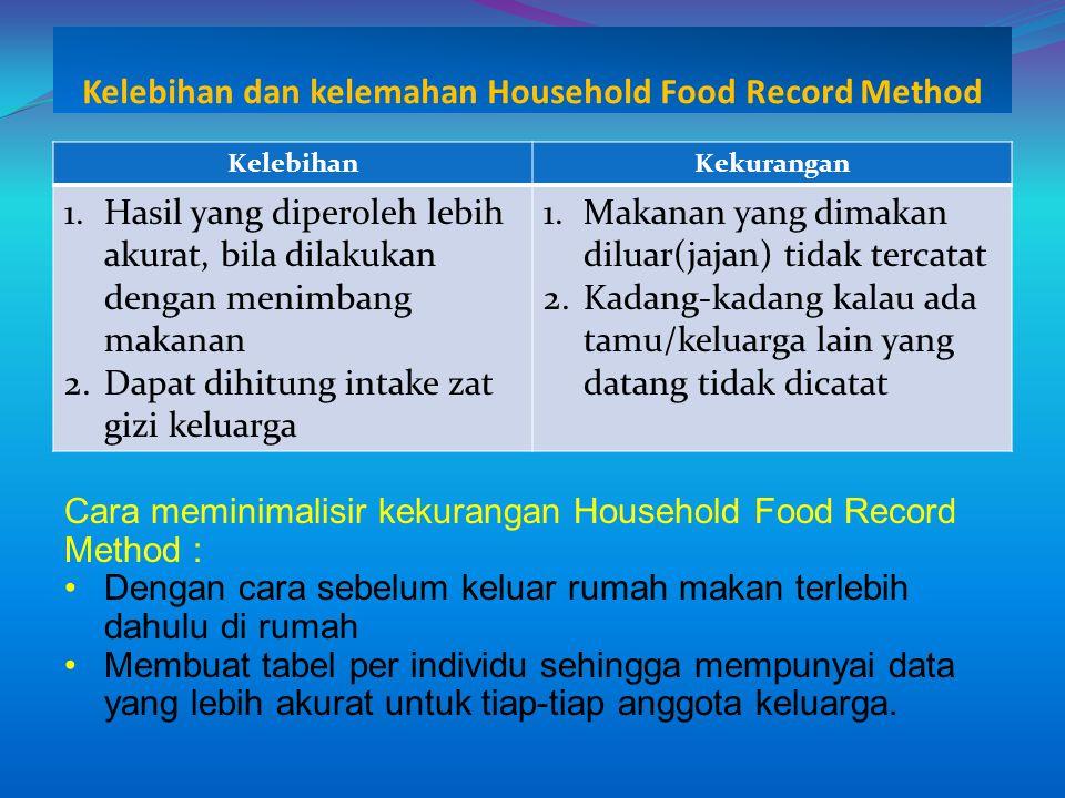 KelebihanKekurangan 1.Hasil yang diperoleh lebih akurat, bila dilakukan dengan menimbang makanan 2.Dapat dihitung intake zat gizi keluarga 1.Makanan y
