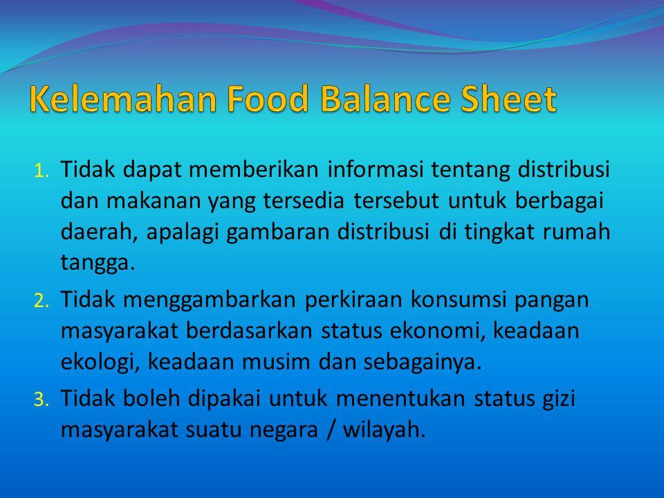1. Tidak dapat memberikan informasi tentang distribusi dan makanan yang tersedia tersebut untuk berbagai daerah, apalagi gambaran distribusi di tingka
