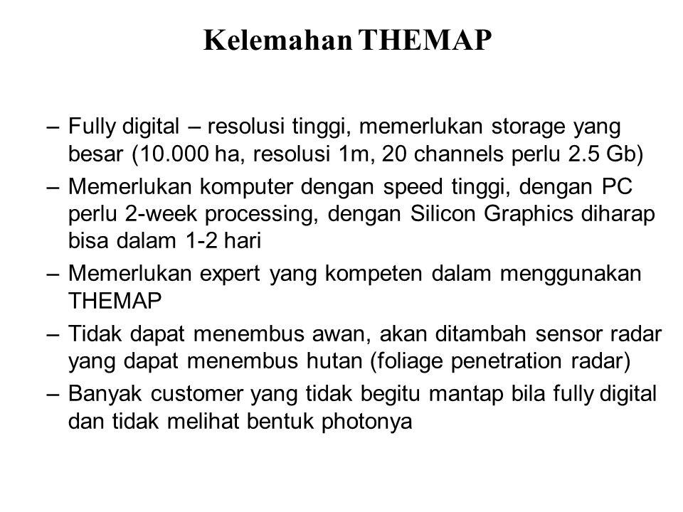 –Fully digital – resolusi tinggi, memerlukan storage yang besar (10.000 ha, resolusi 1m, 20 channels perlu 2.5 Gb) –Memerlukan komputer dengan speed t