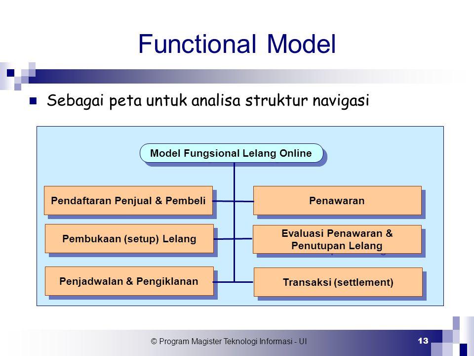 © Program Magister Teknologi Informasi - UI 13 Functional Model Sebagai peta untuk analisa struktur navigasi Model Fungsional Lelang Online Pendaftara