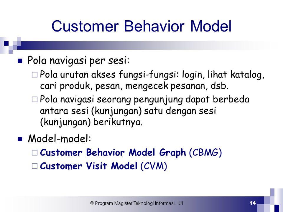 © Program Magister Teknologi Informasi - UI 14 Customer Behavior Model Pola navigasi per sesi:  Pola urutan akses fungsi-fungsi: login, lihat katalog