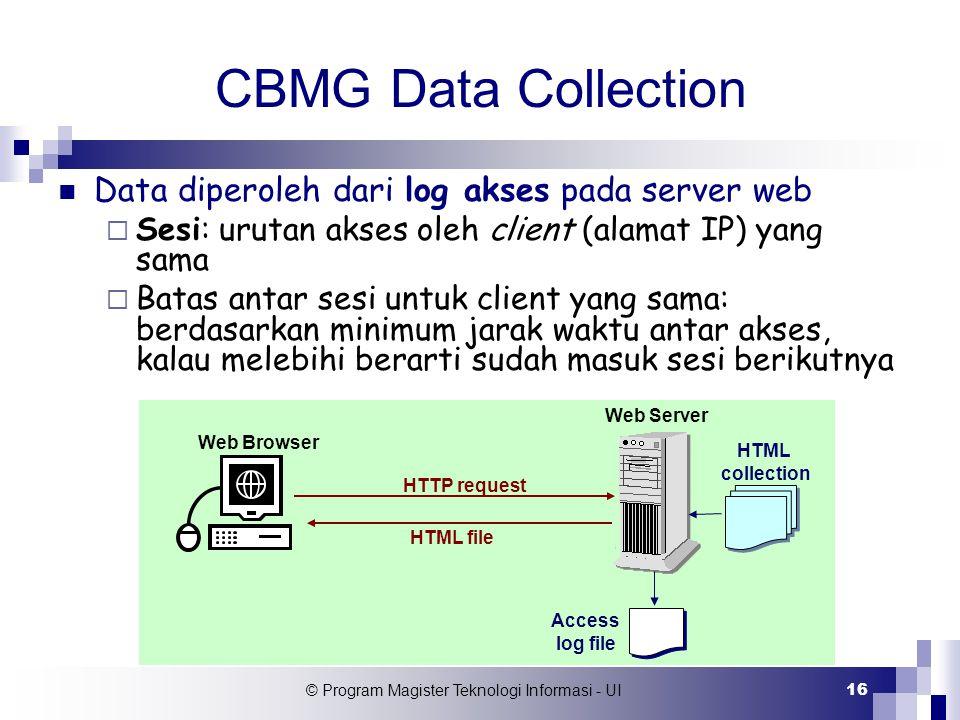 © Program Magister Teknologi Informasi - UI 16 CBMG Data Collection Data diperoleh dari log akses pada server web  Sesi: urutan akses oleh client (al