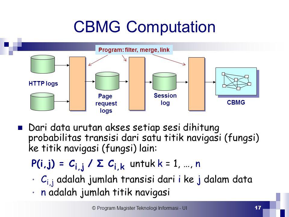 © Program Magister Teknologi Informasi - UI 17 CBMG Computation Dari data urutan akses setiap sesi dihitung probabilitas transisi dari satu titik navi