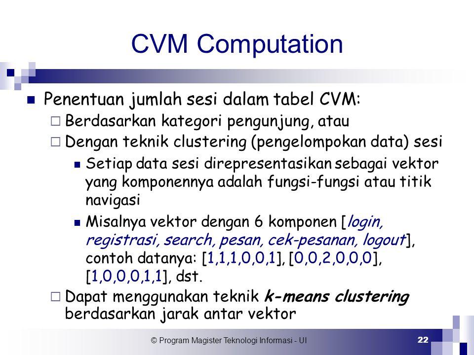 © Program Magister Teknologi Informasi - UI 22 CVM Computation Penentuan jumlah sesi dalam tabel CVM:  Berdasarkan kategori pengunjung, atau  Dengan