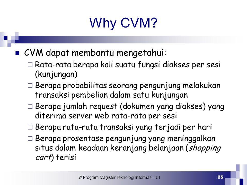 © Program Magister Teknologi Informasi - UI 25 Why CVM? CVM dapat membantu mengetahui:  Rata-rata berapa kali suatu fungsi diakses per sesi (kunjunga