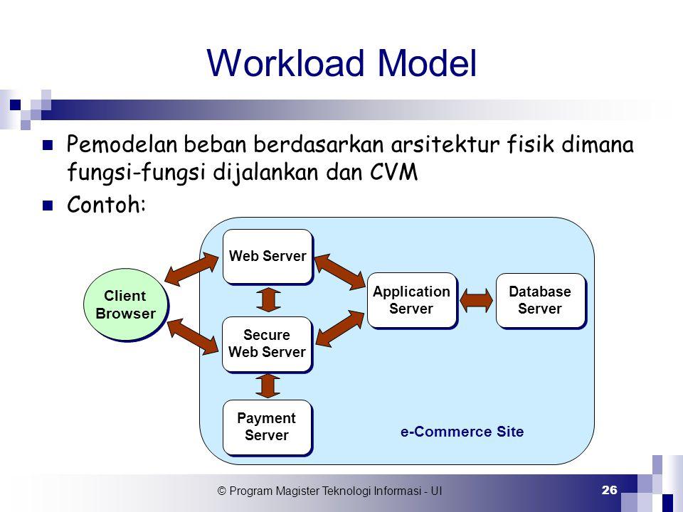 © Program Magister Teknologi Informasi - UI 26 Workload Model Pemodelan beban berdasarkan arsitektur fisik dimana fungsi-fungsi dijalankan dan CVM Con
