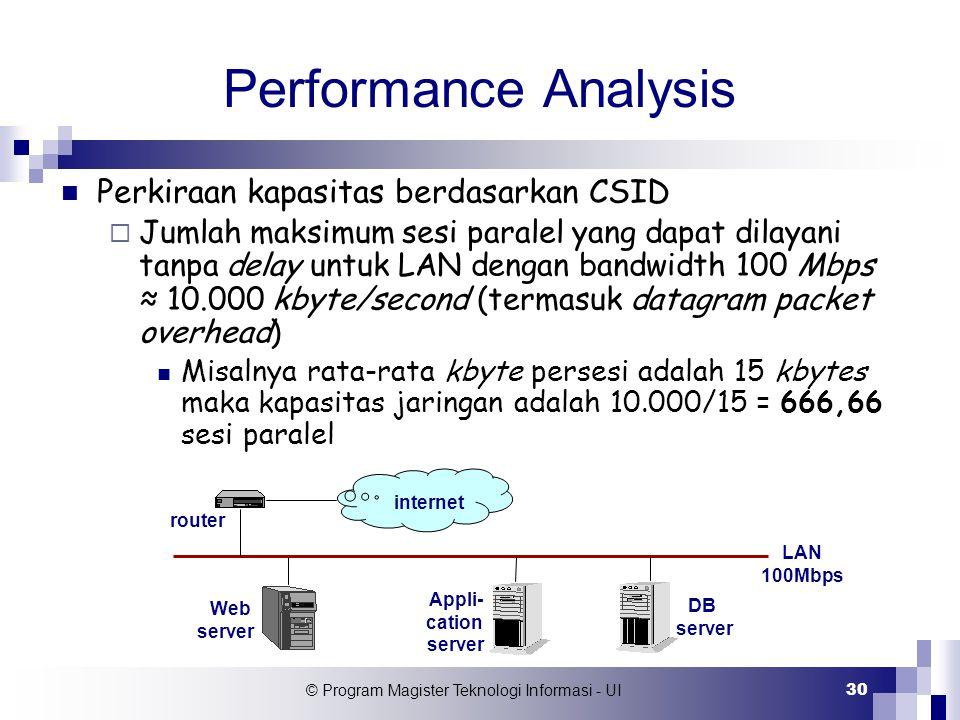 © Program Magister Teknologi Informasi - UI 30 Performance Analysis Perkiraan kapasitas berdasarkan CSID  Jumlah maksimum sesi paralel yang dapat dil
