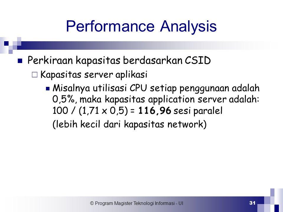 © Program Magister Teknologi Informasi - UI 31 Performance Analysis Perkiraan kapasitas berdasarkan CSID  Kapasitas server aplikasi Misalnya utilisas