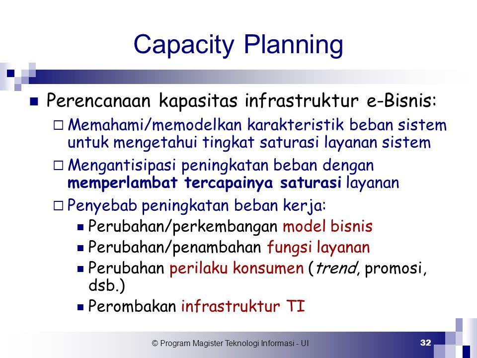 © Program Magister Teknologi Informasi - UI 32 Capacity Planning Perencanaan kapasitas infrastruktur e-Bisnis:  Memahami/memodelkan karakteristik beb
