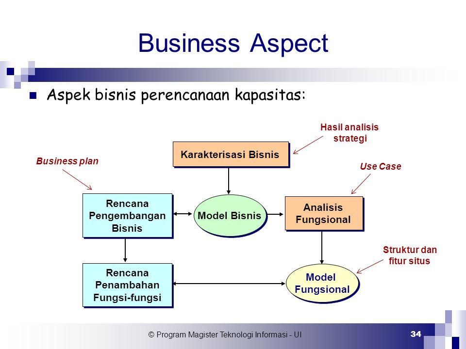 © Program Magister Teknologi Informasi - UI 34 Business Aspect Karakterisasi Bisnis Model Bisnis Rencana Pengembangan Bisnis Rencana Pengembangan Bisn