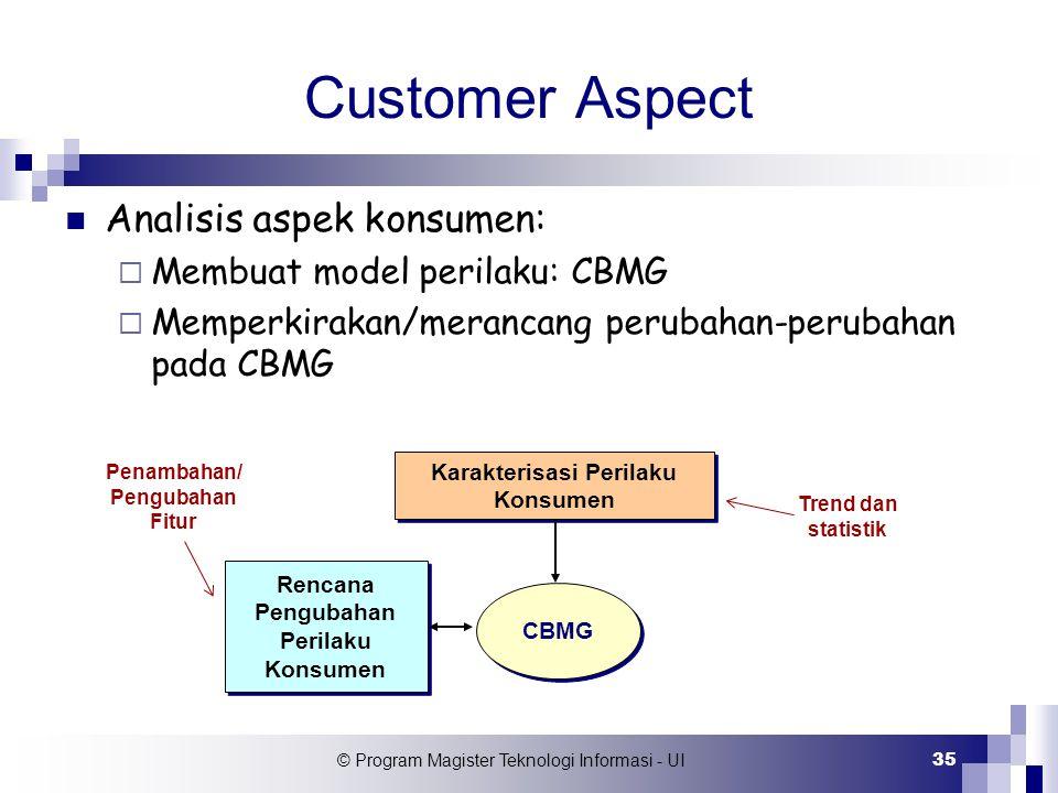 © Program Magister Teknologi Informasi - UI 35 Customer Aspect Analisis aspek konsumen:  Membuat model perilaku: CBMG  Memperkirakan/merancang perub