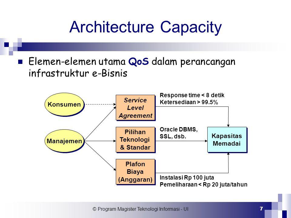 © Program Magister Teknologi Informasi - UI 7 Architecture Capacity Konsumen Manajemen Service Level Agreement Service Level Agreement Pilihan Teknolo