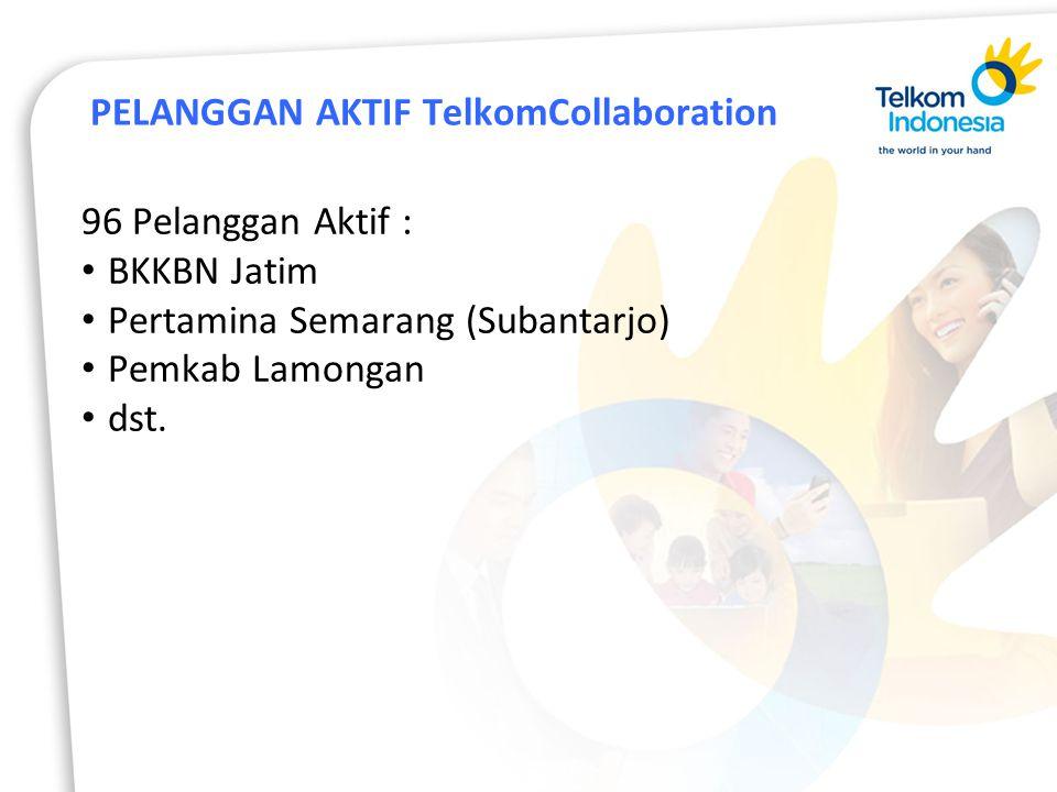 PELANGGAN AKTIF TelkomCollaboration 96 Pelanggan Aktif : BKKBN Jatim Pertamina Semarang (Subantarjo) Pemkab Lamongan dst.