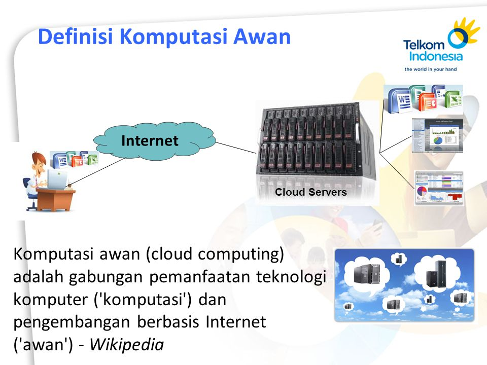 TEKNOLOGI TELKOMCLOUD Data Center : Gubeng Surabaya (Telkom Data Center) Jaringan IIX dan Internasional 100 Mbps (shared) Hardware Server : HP Blade Server C7000 Telco Grade HP BL460 & BL680 (Dual Processor 4 Core & Quad Processor 4 Core) Hitachi SAN Disk INTERNET TelkomVPSTelkomCollaboration 100Mbps MPLS TELKOM