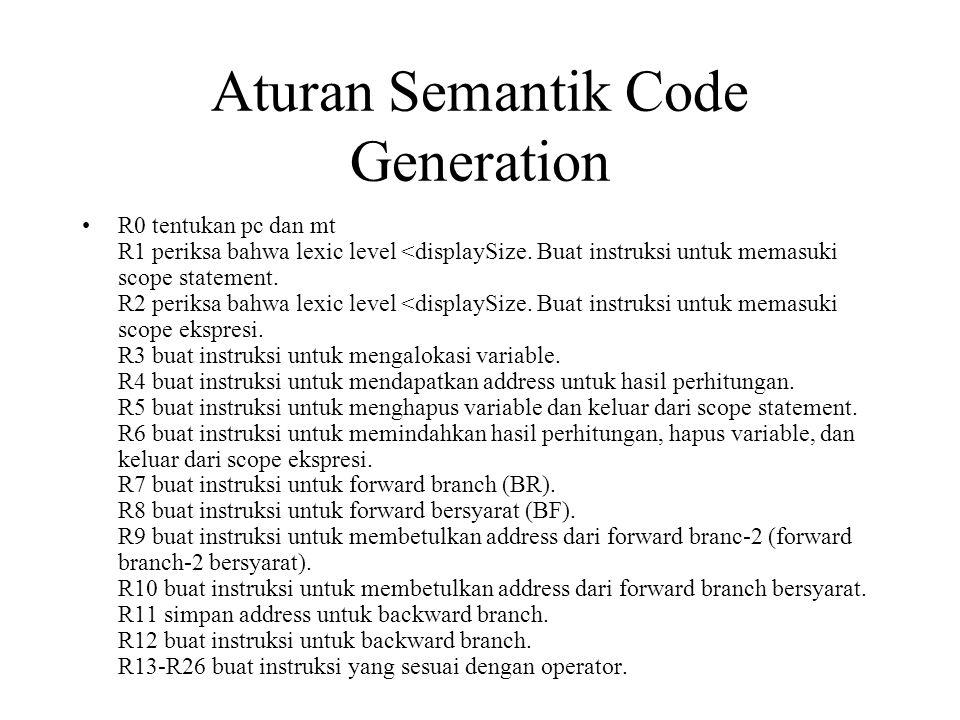 Aturan Semantik Code Generation R0 tentukan pc dan mt R1 periksa bahwa lexic level <displaySize.
