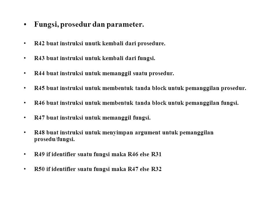 Fungsi, prosedur dan parameter. R42 buat instruksi unutk kembali dari prosedure.
