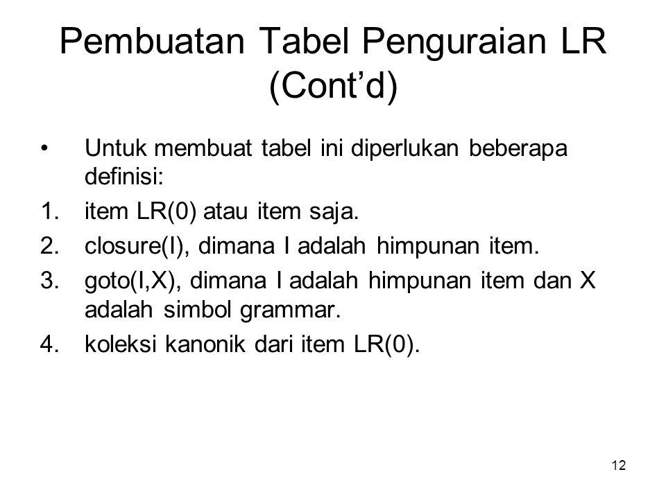 12 Untuk membuat tabel ini diperlukan beberapa definisi: 1.item LR(0) atau item saja. 2.closure(I), dimana I adalah himpunan item. 3.goto(I,X), dimana