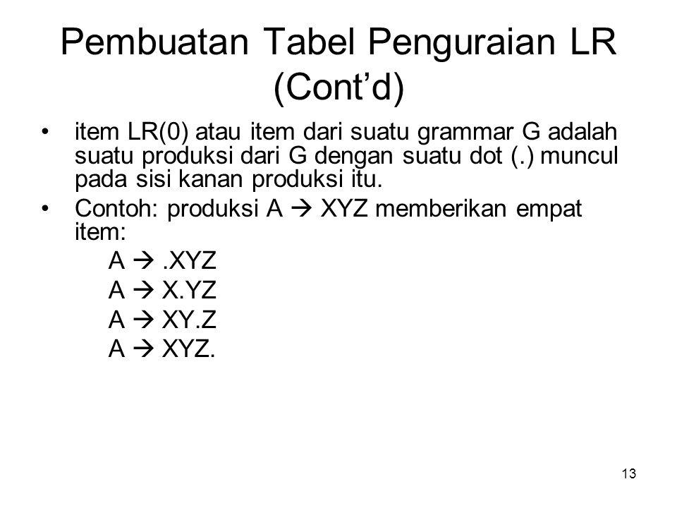 13 Pembuatan Tabel Penguraian LR (Cont'd) item LR(0) atau item dari suatu grammar G adalah suatu produksi dari G dengan suatu dot (.) muncul pada sisi